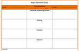 Narrative Writing and Story Element Comparison Common Core