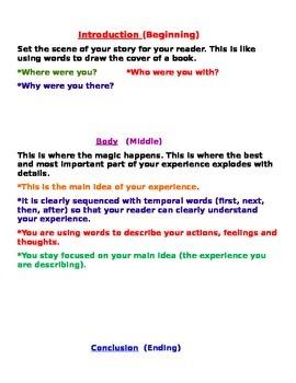 Narrative Writing for Second Grade
