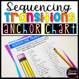 Sequencing Transitions Anchor Chart