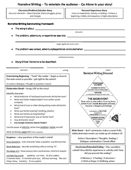 Narrative Writing Diamond -  Student pre-writing resource