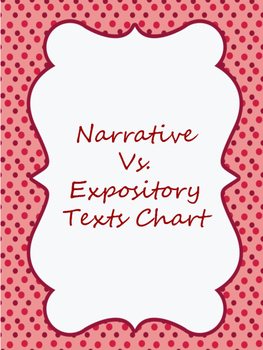 Narrative and Expository Texts Comparision Chart