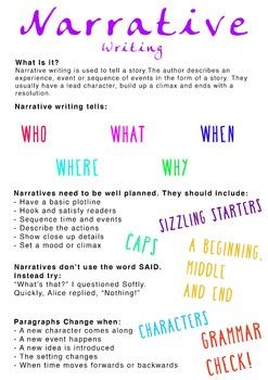 Narrative and Persuasive Writing