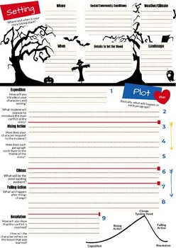 Narrative and Story Writing