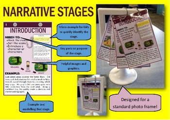 Narrative guide - stages of a narrative