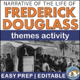 Narrative of the Life of Frederick Douglass Themes Textual Analysis Activity