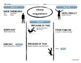 Narrative (story) graphic organizer using Pixar formula
