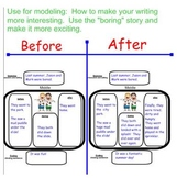 Narrative writing simplified for primary