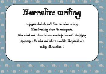 Narritive Writing - Spinner