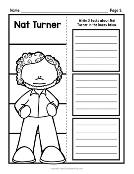Nat Turner Research Organizers for Black History Month