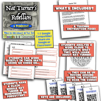 Nat Turner's Rebellion! A Student Webquest: Should Turner Be Remembered?