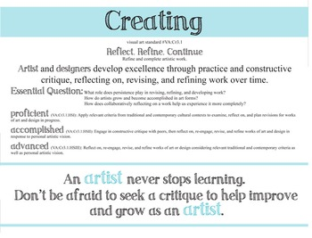 National Art Education Standard: HS Art Creating, Reflect, Refine, Continue 3.1