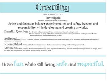 National Art Education Standards: HS Art, Creating Standard, Investigate 2.2