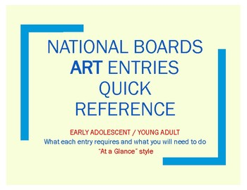 National Board Art Components At A Glance Reference Sheet