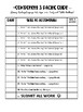 National Board Component 3 checklist and pacing guide