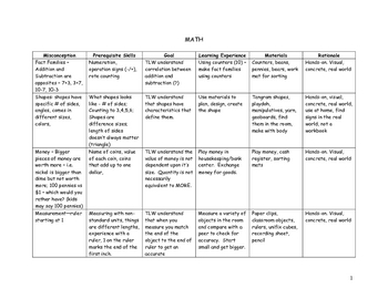 National Board-Early Childhood Gen-Assessment Study Guide