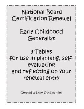 National Board Renewal: Early Childhood Generalist
