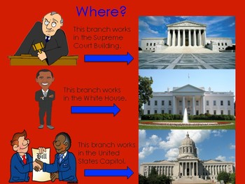 National Branches of Government PowerPoint