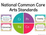 NCCAS: Common Core Standards Posters for Visual and Performing Arts