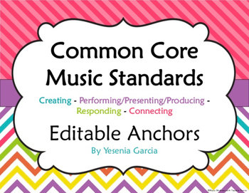 National Core Arts Standards - Music Posters (Editable)