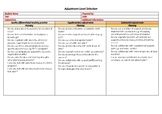 National Consistent Collection of Data | Adjustment Level Selection Checklist
