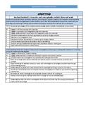 National Core Art Standards Checklist