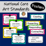 National Core Art Standards Poster Set
