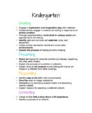 National Core Art Standards by Grade Level (DK-6)