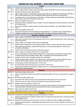 National Core Arts Standards Check Sheets for General Music Grades 4-6
