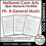 National Core Arts Standards - Music Standards - Checklist for K-8 Lesson Plans