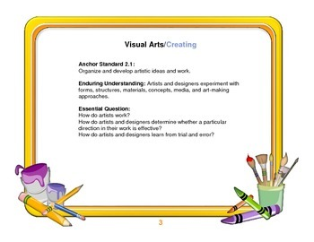 National Core Arts Standards Posters or Binder Sheets- Visual Arts