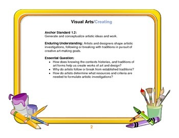 National Core Arts Standards Posters or Binder Sheets- Visual Arts