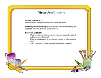 National Core Arts Standards Posters or Binder Sheets- Vis