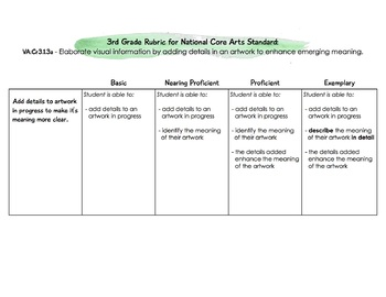 National Core Arts Standards (Visual Arts) K - 6th Grade Anchor Standard 3