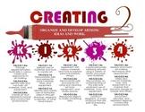 National Core Visual Arts Standards Poster Set