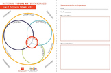 Free! National Core Visual Arts Standards for 2014 (10 pages) Fair Use
