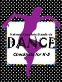 National Dance Standards K-5 Checklist