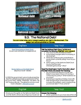 National Debt Hyperdoc