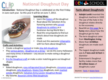 National Doughnut Day CLIP (Creative Learning in a Pinch)