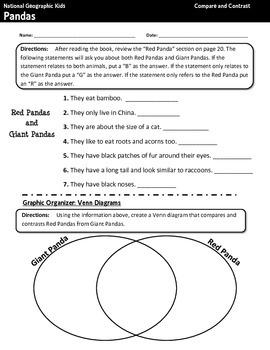 National Geographic Kids Pandas Nonfiction Comprehension Guide