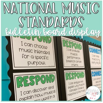 National Music Standards Bulletin Board Display