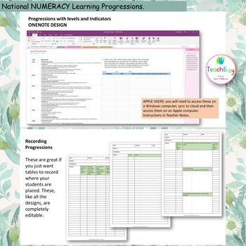 National Numeracy Learning Progressions Tables Australia