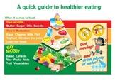 National Nutrition Week. Food pyramid poster. FREEBIE