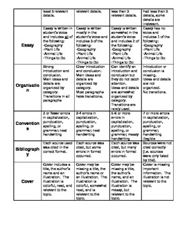 National Park Research Project - Outline w/ Rubric