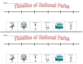 National Parks Information and Camping Decorations