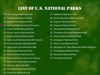 National Parks Reports