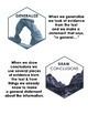 National Parks Themed Reading Strategy Graphics