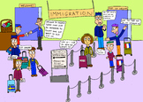 Canadian History Cartoon - National Policy Immigration Cartoon