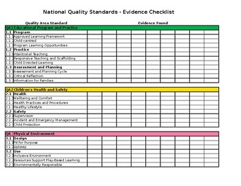 National Quality Standards Evidence Checklist