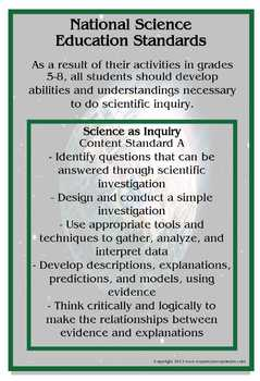 National Science Education Standards Posters Set of Six Grades 5-8