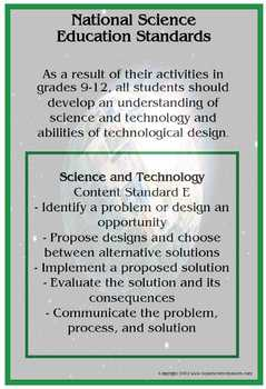 National Science Education Standards Posters Set of Six Grades 9-12